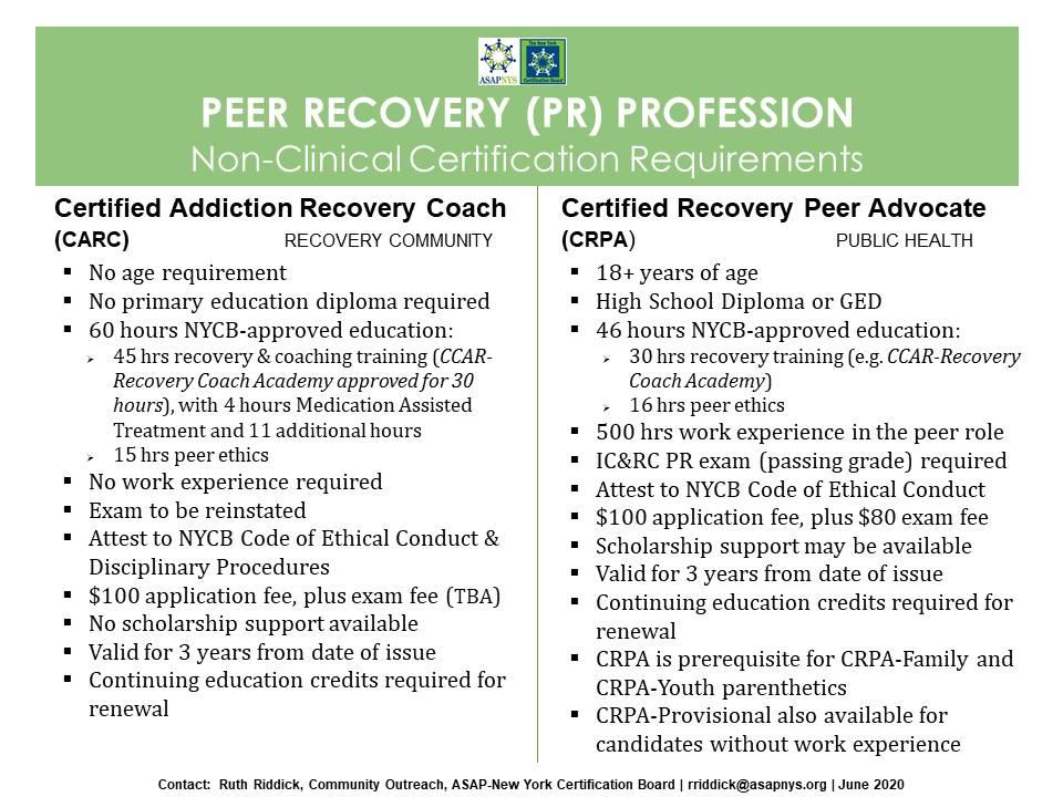 ASAP-NYCB.requirements.Jun-2020
