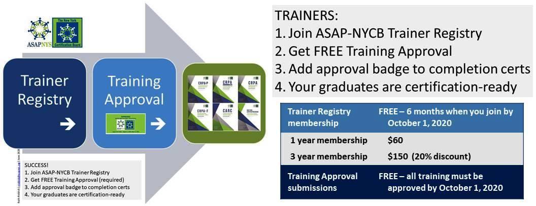 ASAP-NYCB.trainer-process.6-23-2020.LOGO